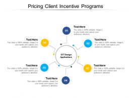 Pricing Client Incentive Programs Ppt Powerpoint Presentation Infographics Design Ideas Cpb