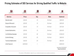 Pricing Estimates Of SEO Services For Driving Qualified Traffic To Website Ppt Slides