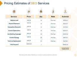 Pricing Estimates Of SEO Services Ppt Powerpoint Presentation Gallery Microsoft