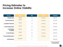 Pricing Estimates To Increase Online Visibility Ppt Powerpoint Presentation Example