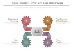Pricing Flexibility Powerpoint Slide Backgrounds