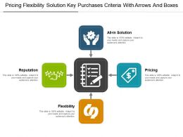 Pricing Flexibility Solution Key Purchases Criteria With Arrows And Boxes