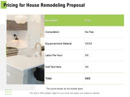 Pricing For House Remodeling Proposal Ppt Powerpoint Presentation Slides Background