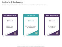 Pricing For Other Services Basic Management Ppt Powerpoint Presentation Portfolio Format