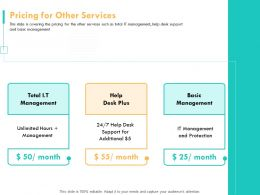 Pricing For Other Services Protection Ppt Powerpoint Presentation Topics