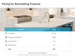 Pricing For Remodeling Proposal Ppt Powerpoint Presentation Gallery Samples