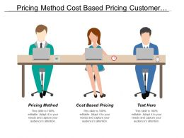 Pricing Method Cost Based Pricing Customer Perceived Value