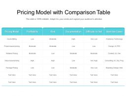 Pricing Model With Comparison Table