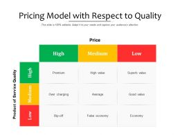Pricing Model With Respect To Quality