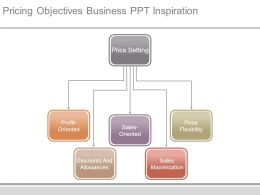 Pricing Objectives Business Ppt Inspiration