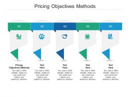 Pricing Objectives Methods Ppt Powerpoint Presentation Summary Examples Cpb