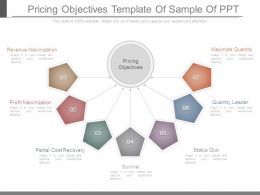 Pricing Objectives Template Of Sample Of Ppt