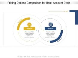 Pricing Options Comparison For Bank Account Deals Infographic Template