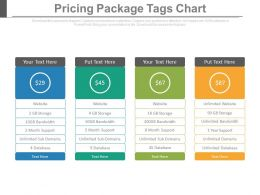 Pricing Package Tags Chart Ppt Slides