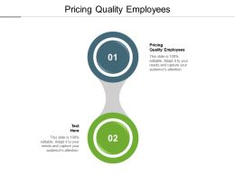 Pricing Quality Employees Ppt Powerpoint Presentation Slides Graphic Images Cpb