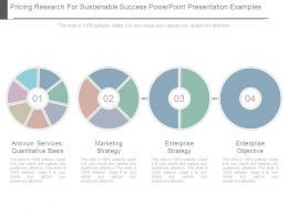 Pricing Research For Sustainable Success Powerpoint Presentation Examples