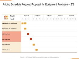 Pricing Schedule Request Proposal For Equipment Purchase Payment Ppt Powerpoint Presentation Slides