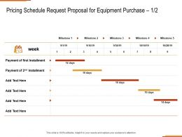 Pricing Schedule Request Proposal For Equipment Purchase Ppt Powerpoint Presentation Layouts Styles