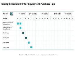 Pricing Schedule RFP For Equipment Purchase Business Ppt Powerpoint Presentation Professional Rules