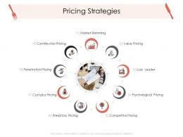 Pricing Strategies Hotel Management Industry Ppt Elements