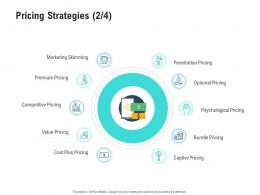 Pricing Strategies Marketing Competitor Analysis Product Management Ppt Template