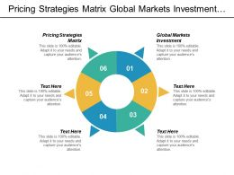 Pricing Strategies Matrix Global Markets Investment Banking Business Strategy Cpb
