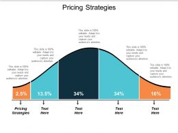 Pricing Strategies Ppt Powerpoint Presentation Infographics Slideshow Cpb