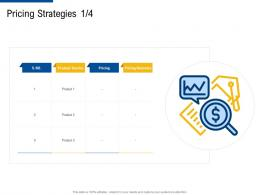 pricing strategies pricing factor strategies for customer targeting ppt ideas
