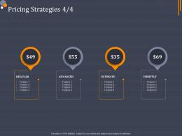 Pricing Strategies Product Category Attractive Analysis Ppt Topics