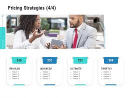 Pricing Strategies Regular Competitor Analysis Product Management Ppt Microsoft