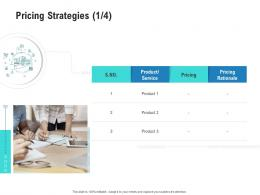Pricing Strategies Service Competitor Analysis Product Management Ppt Sample