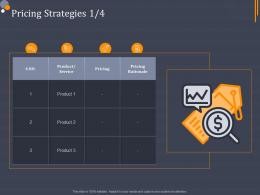 Pricing Strategies Service Product Category Attractive Analysis Ppt Diagrams