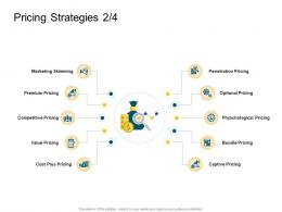 Pricing Strategies Value Product Competencies Ppt Graphics