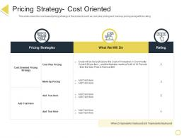Pricing Strategy Cost Oriented Retail Positioning STP Approach Ppt Powerpoint Presentation Show