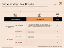 Pricing Strategy Cost Oriented Retail Store Positioning And Marketing Strategies Ppt Information