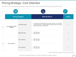 Pricing Strategy Cost Oriented Store Positioning In Retail Management Ppt Ideas