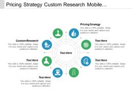 Pricing Strategy Custom Research Mobile Advertising Trading Strategy Cpb