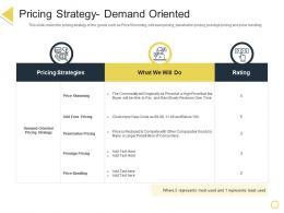 Pricing Strategy Demand Oriented Retail Positioning STP Approach Ppt Powerpoint Presentation Portfolio Deck