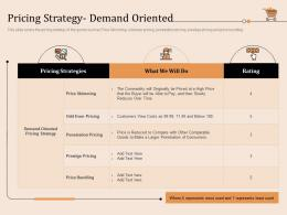 Pricing Strategy Demand Oriented Retail Store Positioning And Marketing Strategies Ppt Introduction