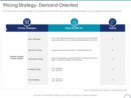 Pricing Strategy Demand Oriented Store Positioning In Retail Management Ppt Portrait