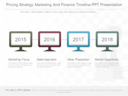 Pricing Strategy Marketing And Finance Timeline Ppt Presentation