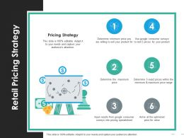 Pricing Strategy Ppt Visual Aids Professional