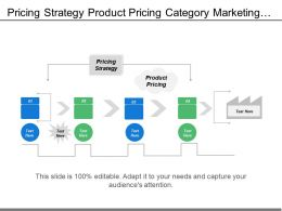 Pricing Strategy Product Pricing Category Marketing Targeted Offering