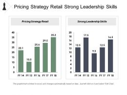Pricing Strategy Retail Strong Leadership Skills Developing Strategy Cpb
