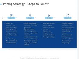 Pricing Strategy Steps To Follow Ppt Powerpoint Presentation Layouts Slide Portrait