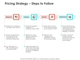 Pricing Strategy Steps To Follow Ppt Powerpoint Presentation Professional Background