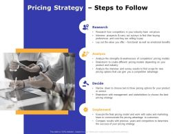 Pricing Strategy Steps To Follow Ppt Powerpoint Presentation Summary Clipart