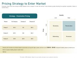 Pricing Strategy To Enter Market Penetration Ppt Powerpoint Presentation Ideas Brochure