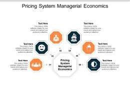 Pricing System Managerial Economics Ppt Powerpoint Presentation Inspiration Good Cpb