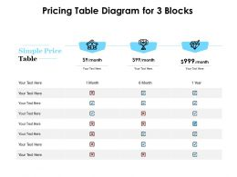 Pricing Table Diagram For 3 Blocks